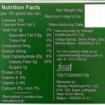 Farmer's Fresh Arhar (Tur) Dal – Nutrition Chart